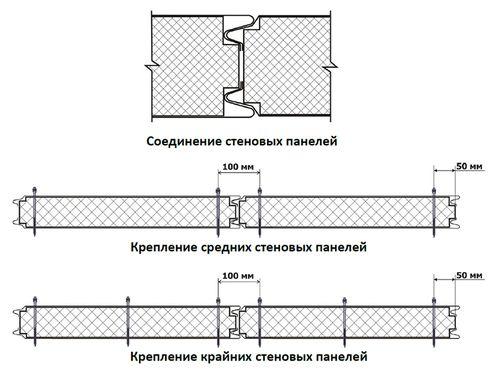 kreplenie_sendvich_panelej_01