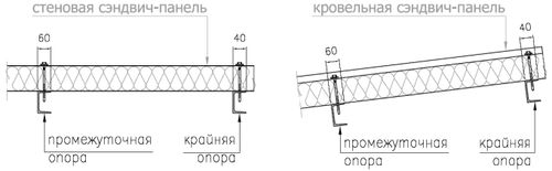 kreplenie_sendvich_panelej_05