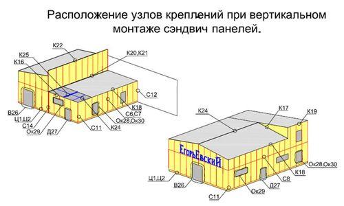 montazh_sendvich_panelej_07
