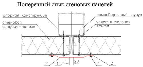 Схема соединения