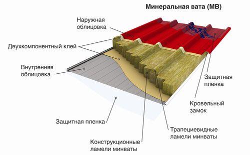 profil_dlya_sendvich_panelej_08