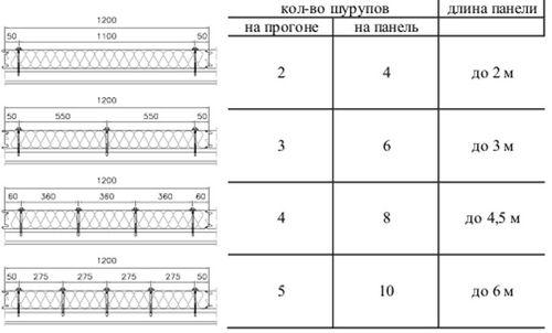 samorezy_i_shurupy_03