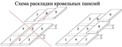samorezy_i_shurupy_07