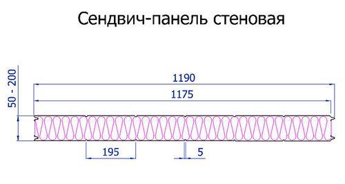 stenovye_sendvich_paneli_07