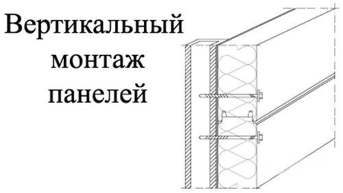 Схема крепежа