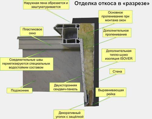 ustrojstvo_sendvich-panelej_04