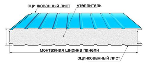 ves_sendvich_paneli_04